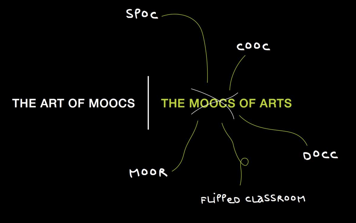 The Art of MOOCs |The MOOCs of Arts