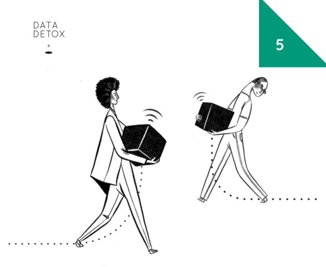 Data Detox Anleitung PDF