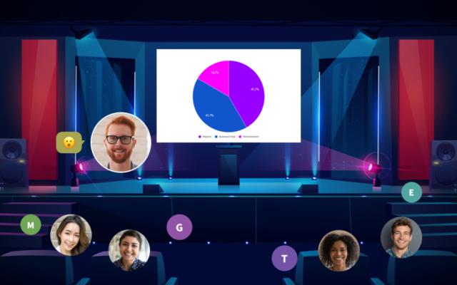 Alternative Formen von Videokonferencing