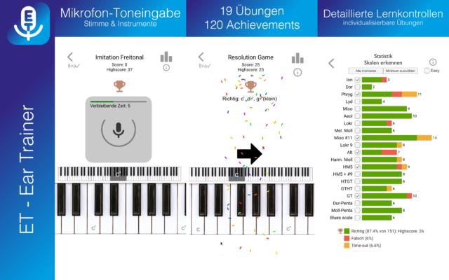 ET – Ear Trainer – Ein digitales Werkzeug für das Fach Gehörbildung an der ZHdK